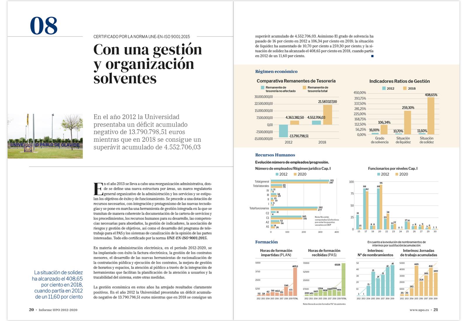 Maquetación de dossier Balance 2012-2020 - UPO