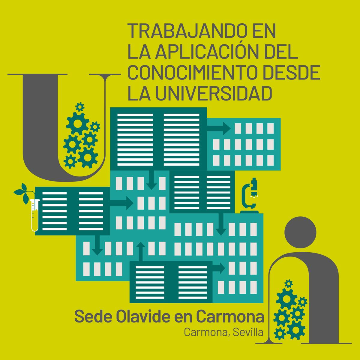 Diseño de imagen de Congreso OTRI-UPO
